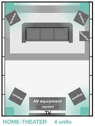 AER Acouztic EQ for AV placement